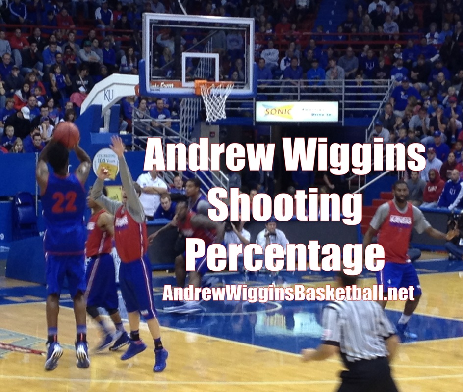 Andrew Wiggins Shooting Percentage Stats